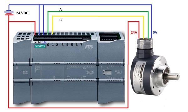 Conexion S7-1200 con Encoder