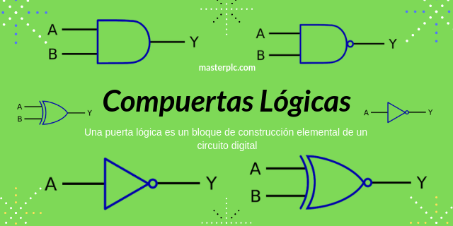 compuertas lógicas and or y xor