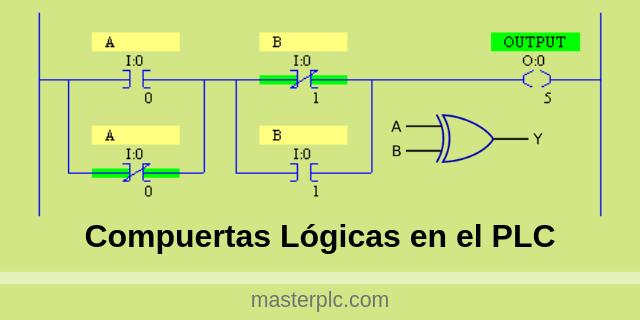 compuertas lógicas en el plc