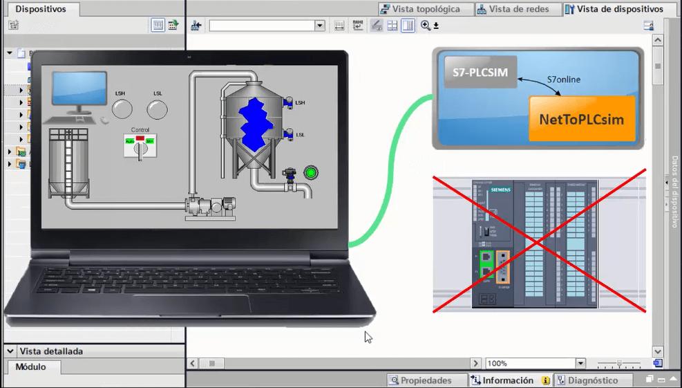 InTouch con el Simulador S7-PLCSIM