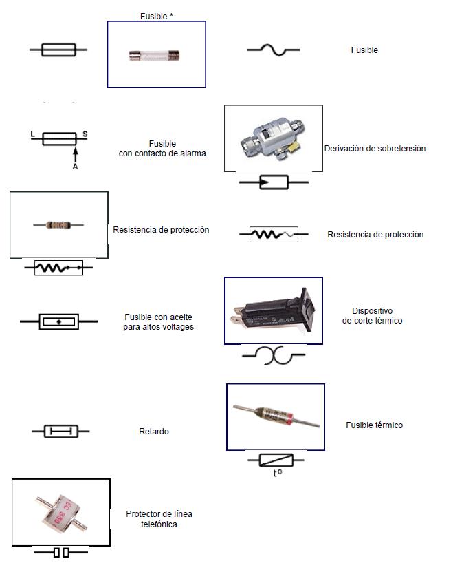 Simbología eléctrica de Fusibles _2