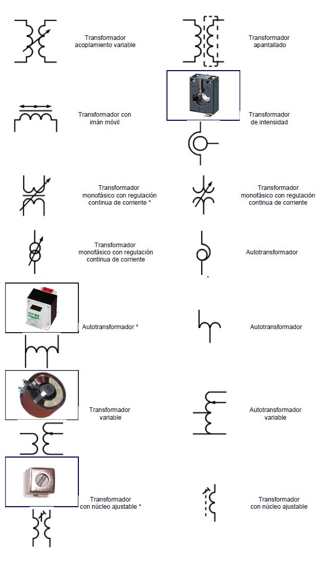 Simbología eléctrica de Transformadores_2
