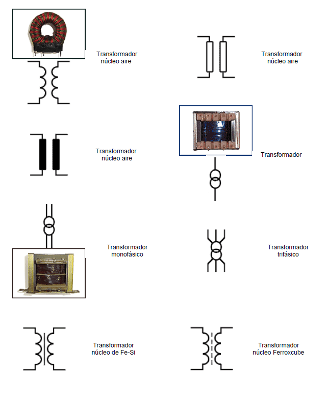 Simbología electrica de Transformadores_1